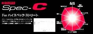 SPEC-Cの詳細をみる。